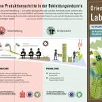 Infos zum Bündnis für nachhaltige Textilien